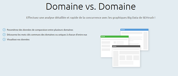 Concurrence Semrush