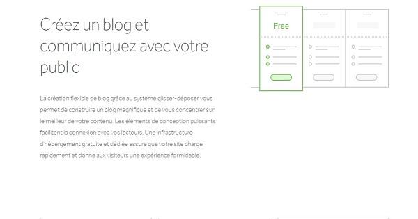 Créer blog