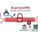 VPN definition