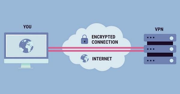 Protéger les données