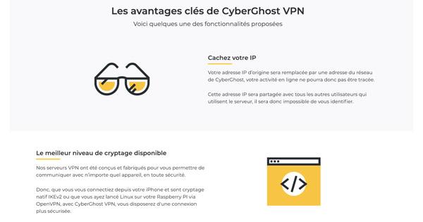 Avantage-CyberGhost