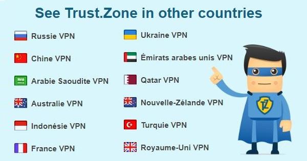 Avis sur Trust.Zone