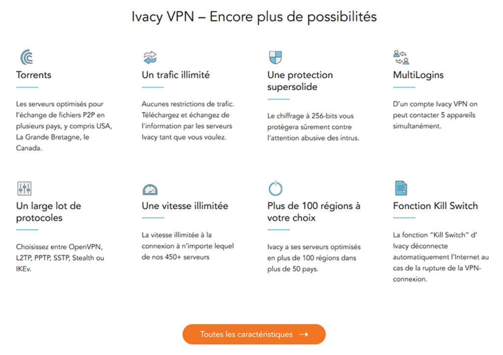 Fonctionnalités Ivacy