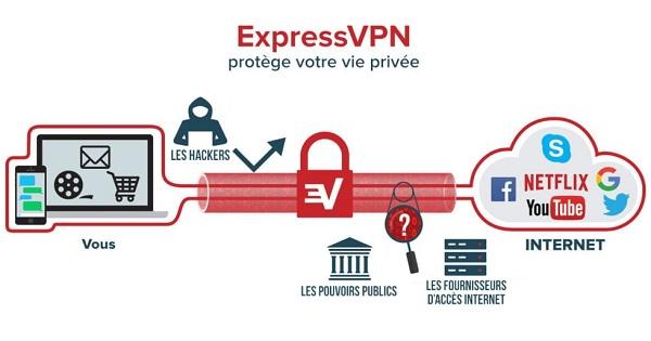 VPN en Belgique pour protéger sa connexion