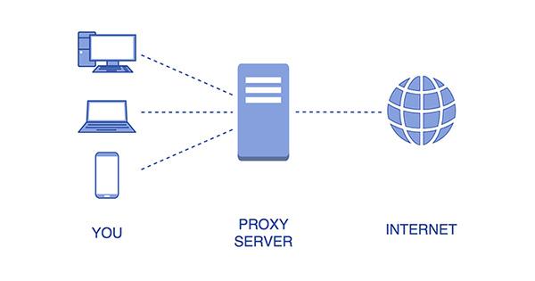 Qu'est-ce qu'un Proxy