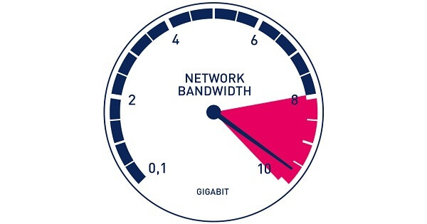 VPN-gratuit-pour-Mac-bande-passante
