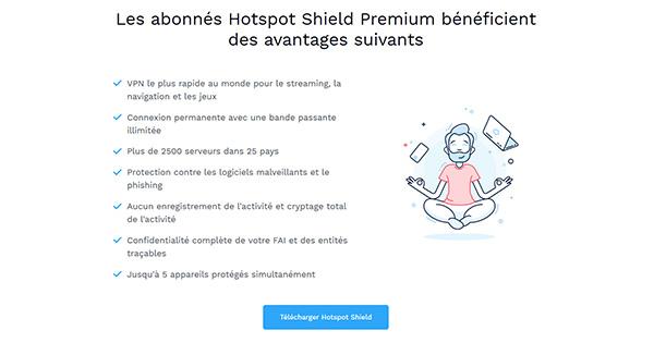 Caractéristiques Hotspot Shield