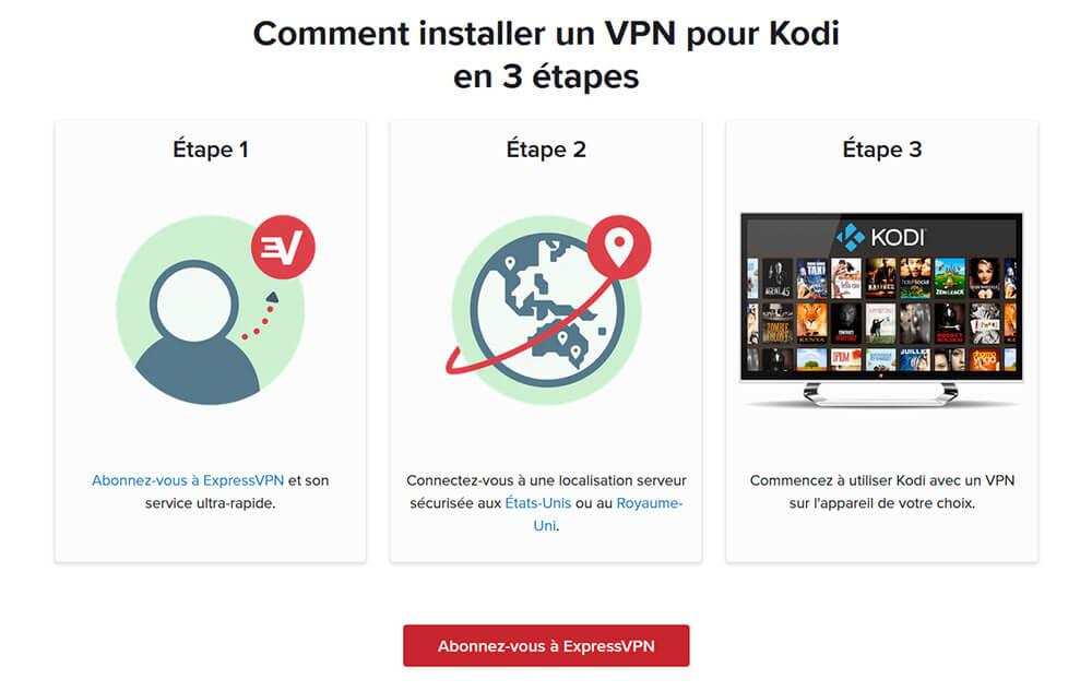 Installation ExpressVPN Kodi