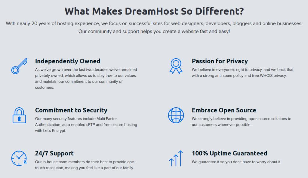 Pourquoi Dreamhost