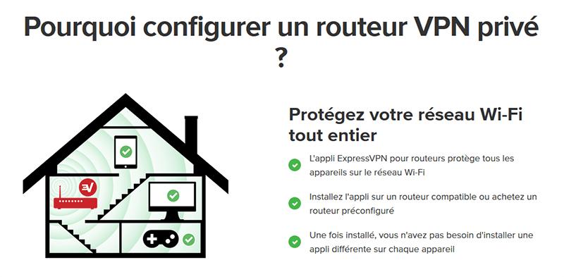 Pourquoi VPN routeur