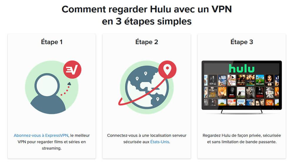 Déblocage Hulu France ExpressVPN