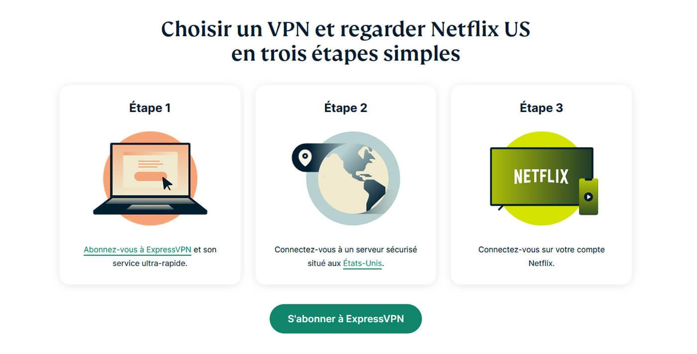 Débloquer Netflix US ExpressVPN