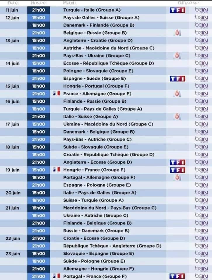 Programme TV Poules Euro 2020 Chaines TV françaises